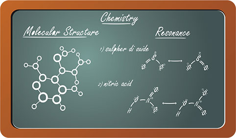chalkboard chemistry